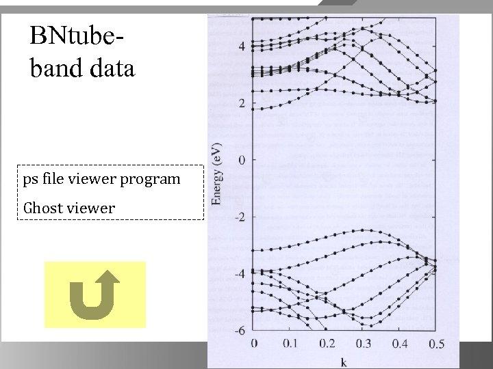 BNtubeband data ps file viewer program Ghost viewer