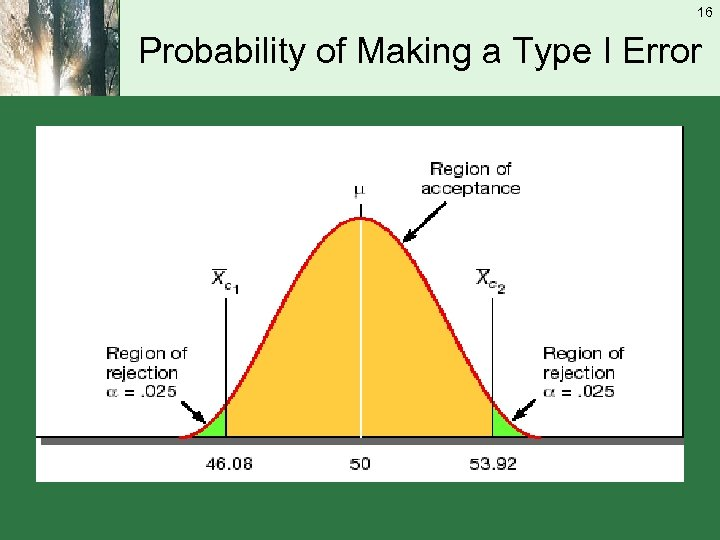 16 Probability of Making a Type I Error