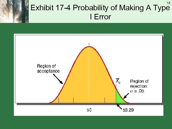 18 Exhibit 17 -4 Probability of Making A Type I Error
