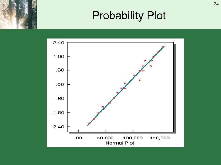 24 Probability Plot