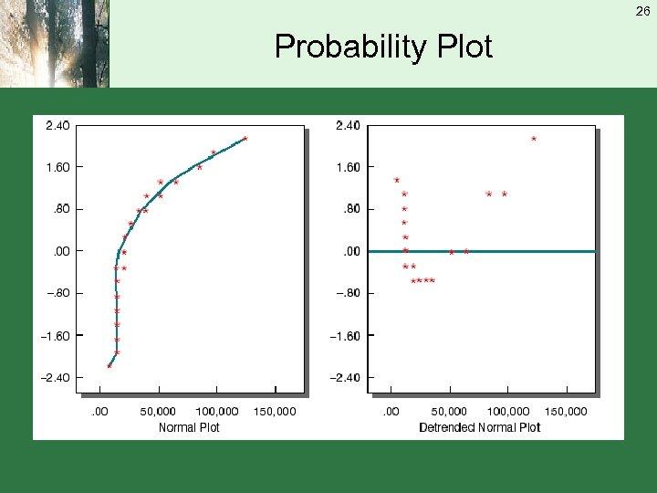 26 Probability Plot