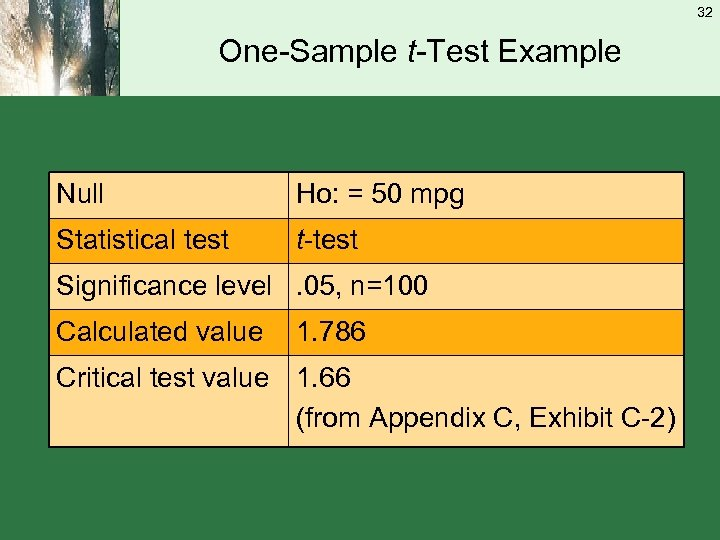 32 One-Sample t-Test Example Null Ho: = 50 mpg Statistical test t-test Significance level.