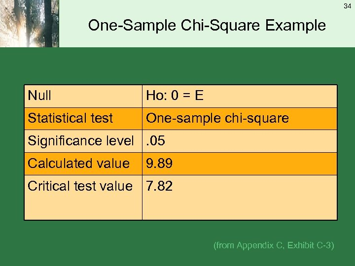 34 One-Sample Chi-Square Example Null Ho: 0 = E Statistical test One-sample chi-square Significance