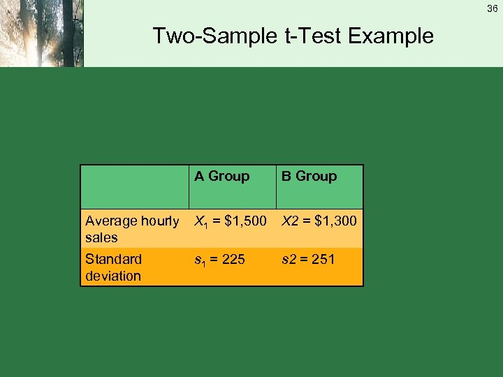 36 Two-Sample t-Test Example A Group B Group Average hourly sales X 1 =
