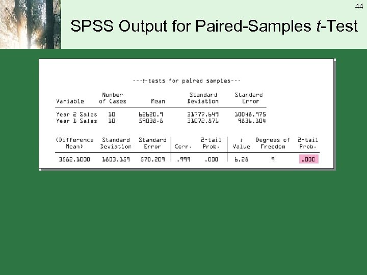 44 SPSS Output for Paired-Samples t-Test
