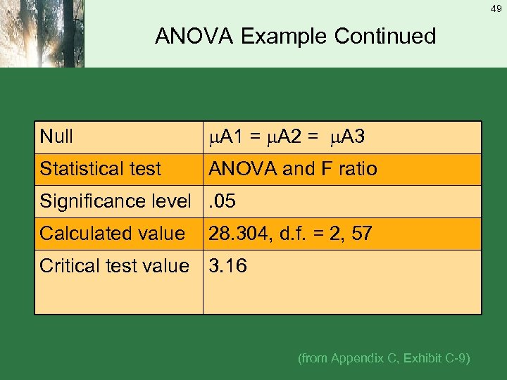49 ANOVA Example Continued Null A 1 = A 2 = A 3 Statistical