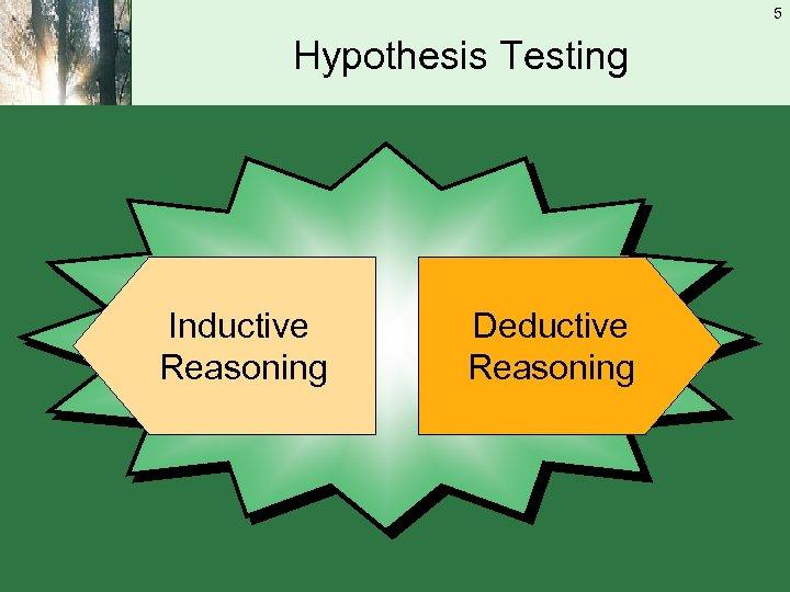 5 Hypothesis Testing Inductive Reasoning Deductive Reasoning