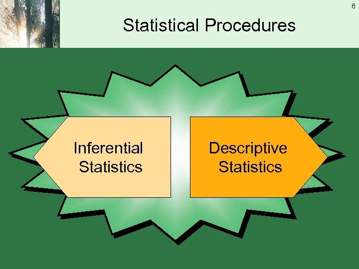 6 Statistical Procedures Inferential Statistics Descriptive Statistics