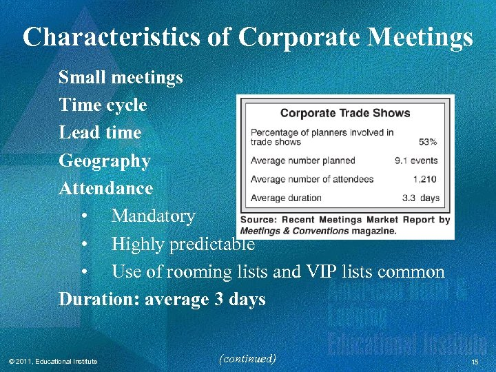 Characteristics of Corporate Meetings Small meetings Time cycle Lead time Geography Attendance • Mandatory