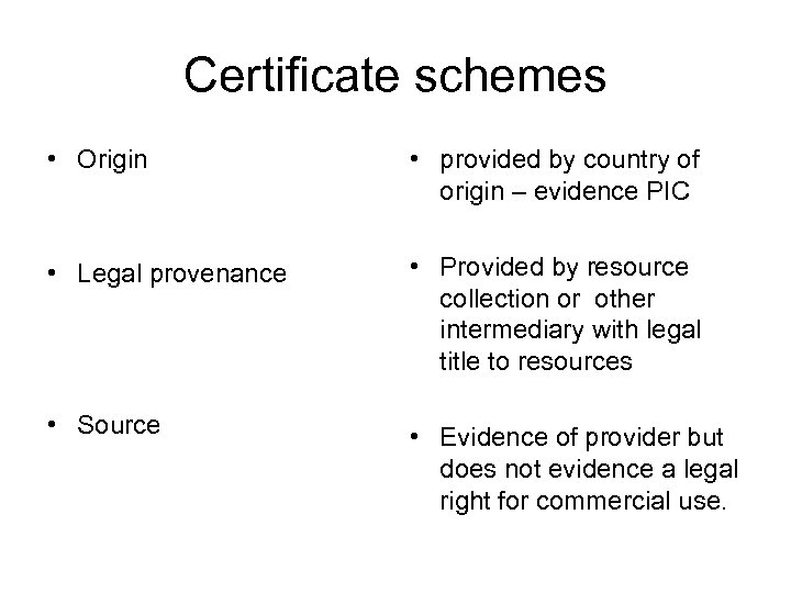 Certificate schemes • Origin • provided by country of origin – evidence PIC •