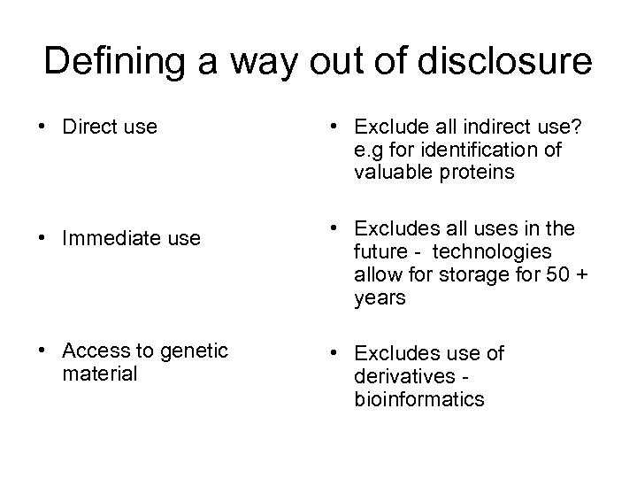 Defining a way out of disclosure • Direct use • Exclude all indirect use?