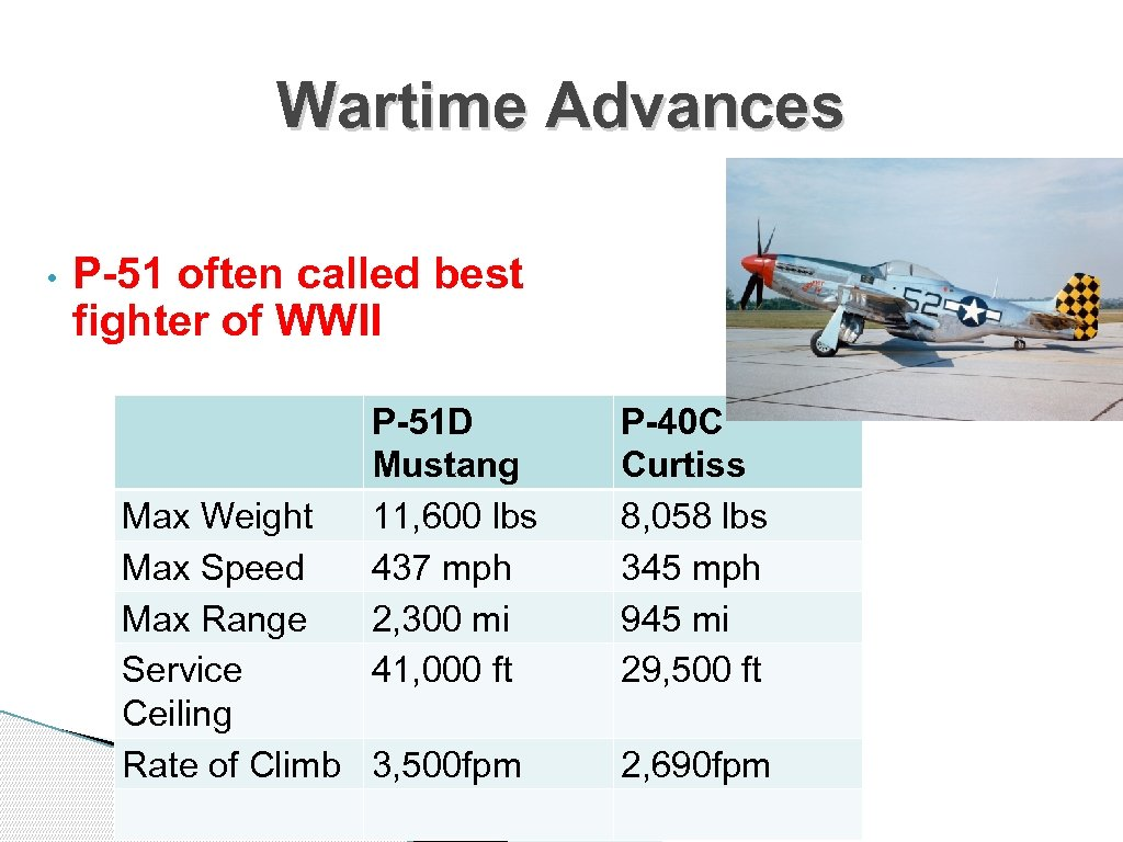 Wartime Advances • P-51 often called best fighter of WWII P-51 D Mustang 11,