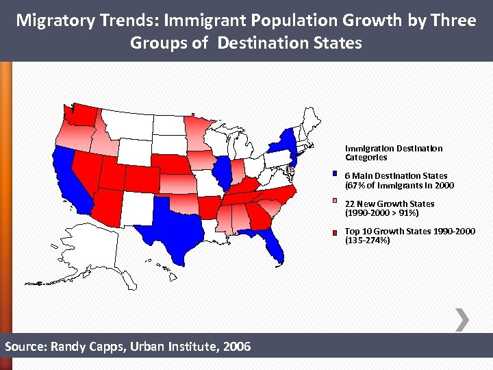 Migratory Trends: Immigrant Population Growth by Three Groups of Destination States Immigration Destination Categories