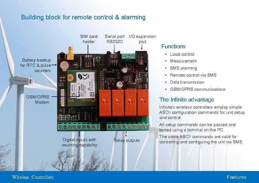 Building block for remote control & alarming SIM card holder Serial port RS 232