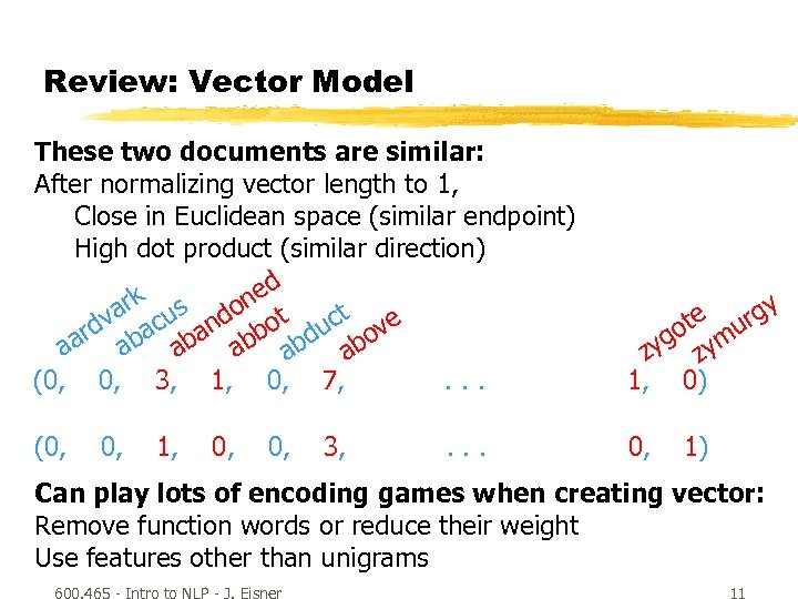 Review: Vector Model These two documents are similar: After normalizing vector length to 1,