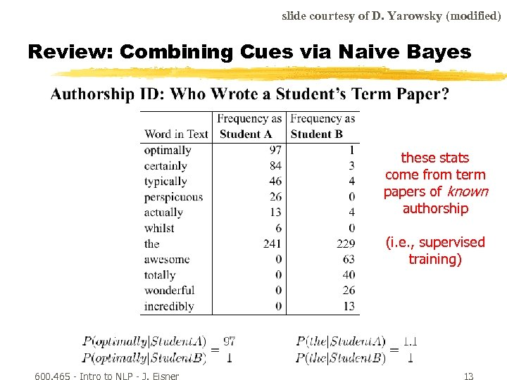 slide courtesy of D. Yarowsky (modified) Review: Combining Cues via Naive Bayes these stats