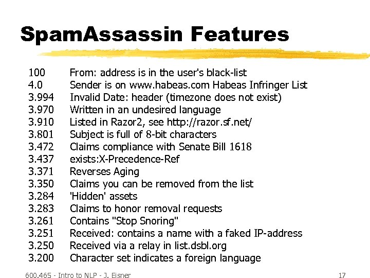 Spam. Assassin Features 100 4. 0 3. 994 3. 970 3. 910 3. 801