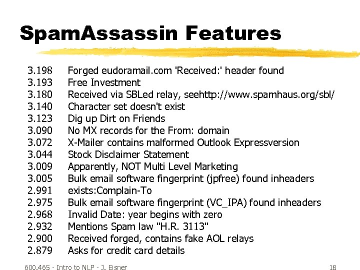 Spam. Assassin Features 3. 198 3. 193 3. 180 3. 140 3. 123 3.
