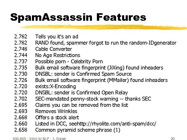 Spam. Assassin Features 2. 782 2. 748 2. 744 2. 737 2. 735 2.