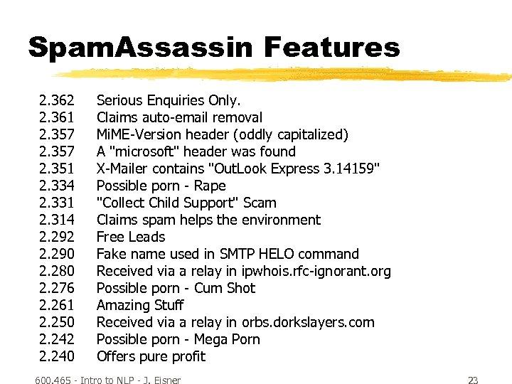 Spam. Assassin Features 2. 362 2. 361 2. 357 2. 351 2. 334 2.