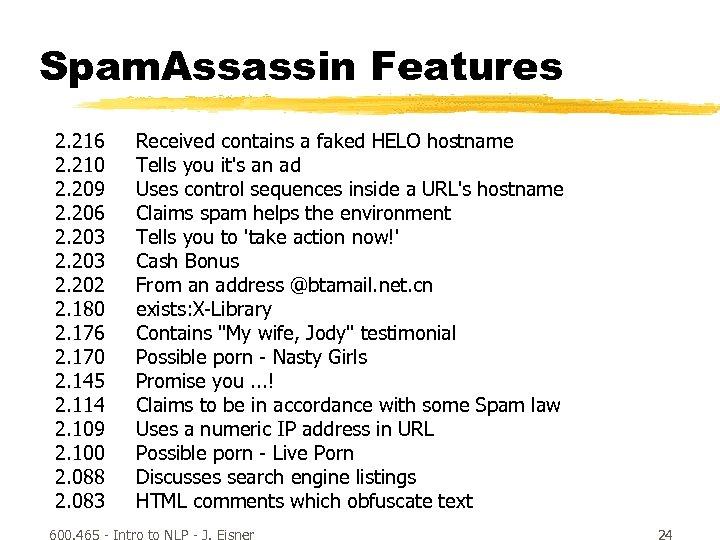Spam. Assassin Features 2. 216 2. 210 2. 209 2. 206 2. 203 2.