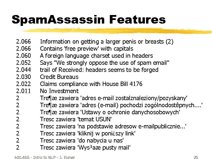 Spam. Assassin Features 2. 066 2. 060 2. 052 2. 044 2. 030 2.
