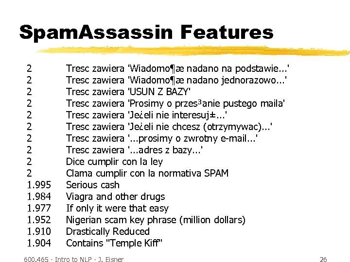 Spam. Assassin Features 2 2 2 2 2 1. 995 1. 984 1. 977