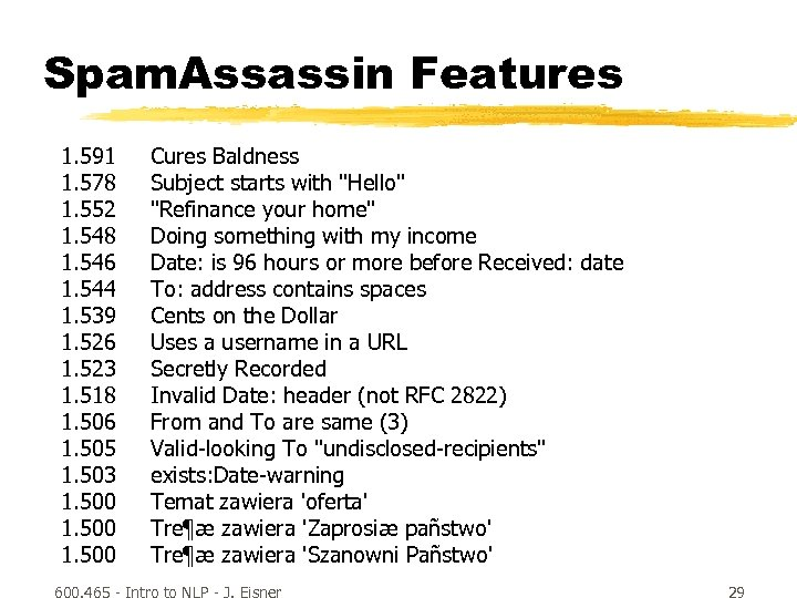 Spam. Assassin Features 1. 591 1. 578 1. 552 1. 548 1. 546 1.