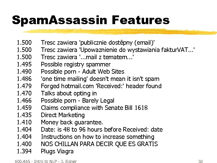 Spam. Assassin Features 1. 500 1. 495 1. 490 1. 486 1. 479 1.