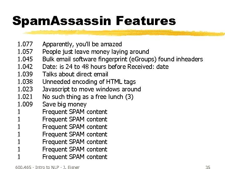 Spam. Assassin Features 1. 077 1. 057 1. 045 1. 042 1. 039 1.