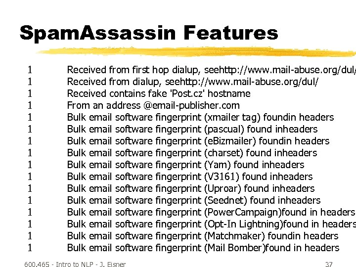Spam. Assassin Features 1 1 1 1 Received from first hop dialup, seehttp: //www.
