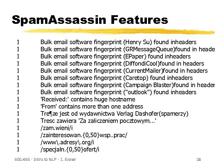 Spam. Assassin Features 1 1 1 1 Bulk email software fingerprint (Henry Su) found