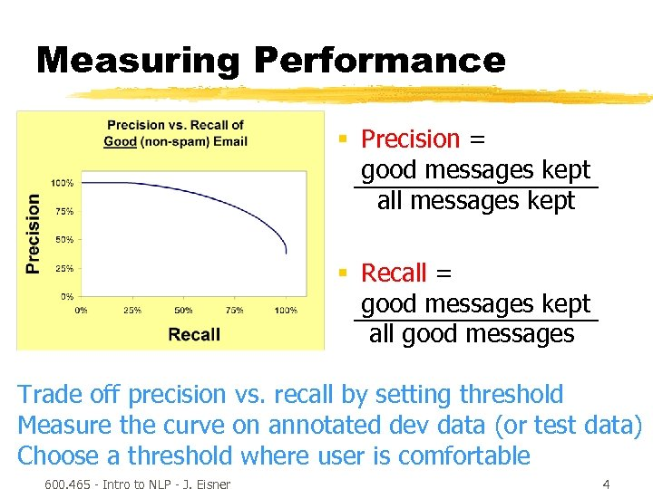 Measuring Performance § Precision = good messages kept all messages kept § Recall =