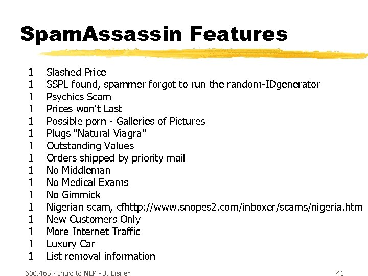 Spam. Assassin Features 1 1 1 1 Slashed Price SSPL found, spammer forgot to