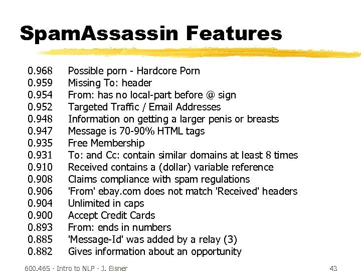 Spam. Assassin Features 0. 968 0. 959 0. 954 0. 952 0. 948 0.