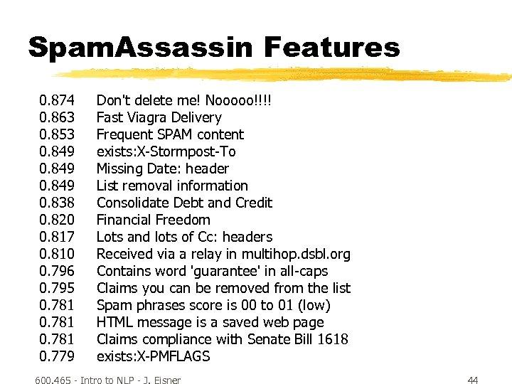 Spam. Assassin Features 0. 874 0. 863 0. 853 0. 849 0. 838 0.