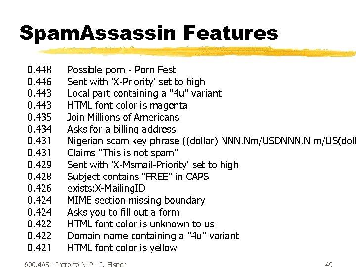 Spam. Assassin Features 0. 448 0. 446 0. 443 0. 435 0. 434 0.