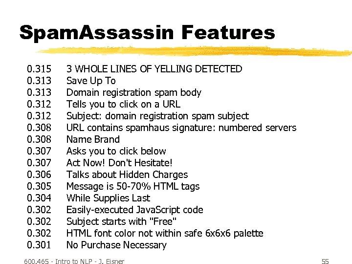 Spam. Assassin Features 0. 315 0. 313 0. 312 0. 308 0. 307 0.