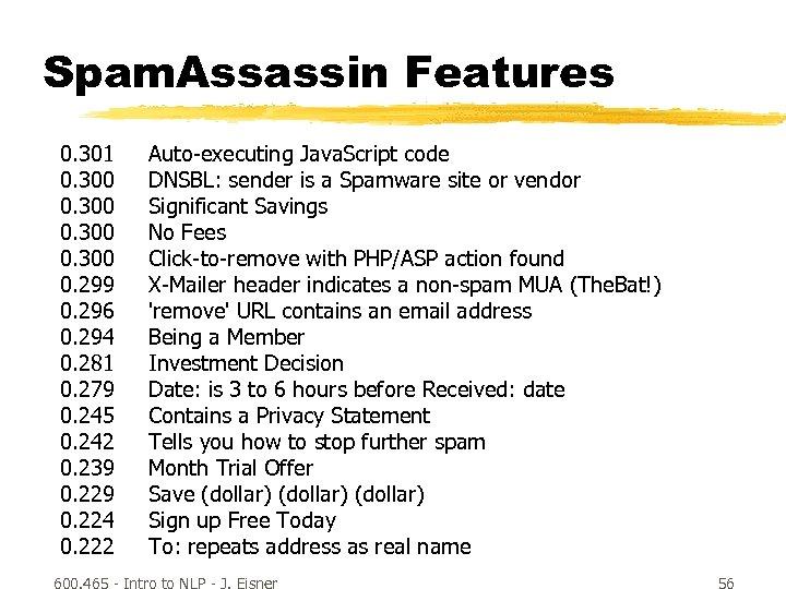 Spam. Assassin Features 0. 301 0. 300 0. 299 0. 296 0. 294 0.