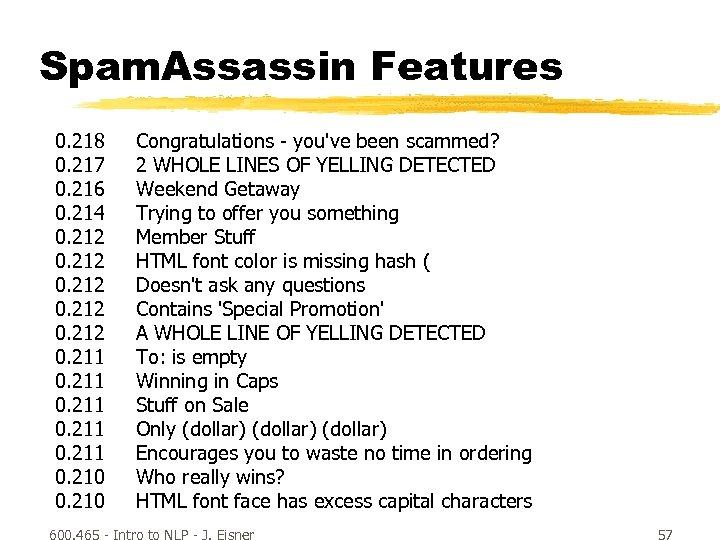 Spam. Assassin Features 0. 218 0. 217 0. 216 0. 214 0. 212 0.