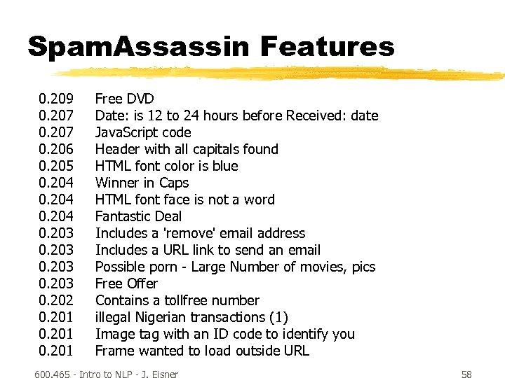 Spam. Assassin Features 0. 209 0. 207 0. 206 0. 205 0. 204 0.