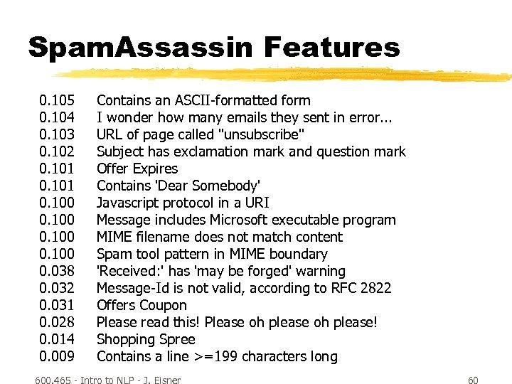 Spam. Assassin Features 0. 105 0. 104 0. 103 0. 102 0. 101 0.