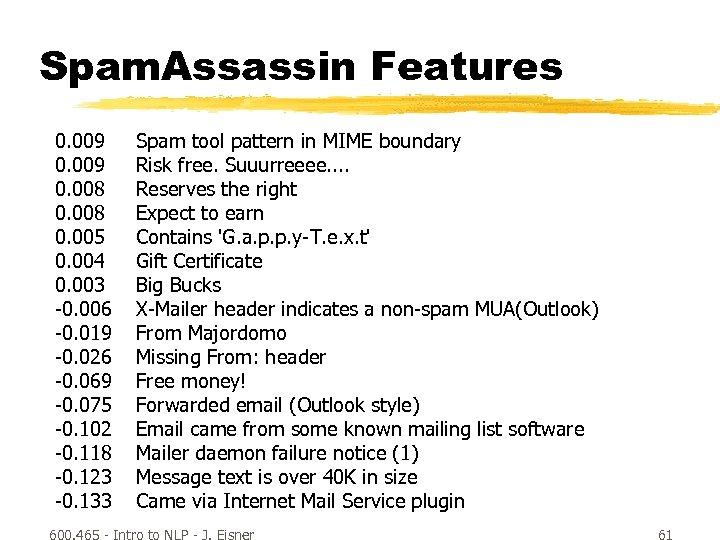 Spam. Assassin Features 0. 009 0. 008 0. 005 0. 004 0. 003 -0.