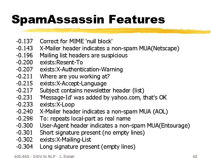 Spam. Assassin Features -0. 137 -0. 143 -0. 196 -0. 200 -0. 207 -0.