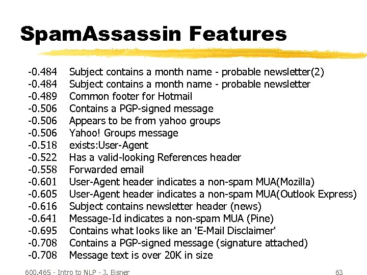 Spam. Assassin Features -0. 484 -0. 489 -0. 506 -0. 518 -0. 522 -0.