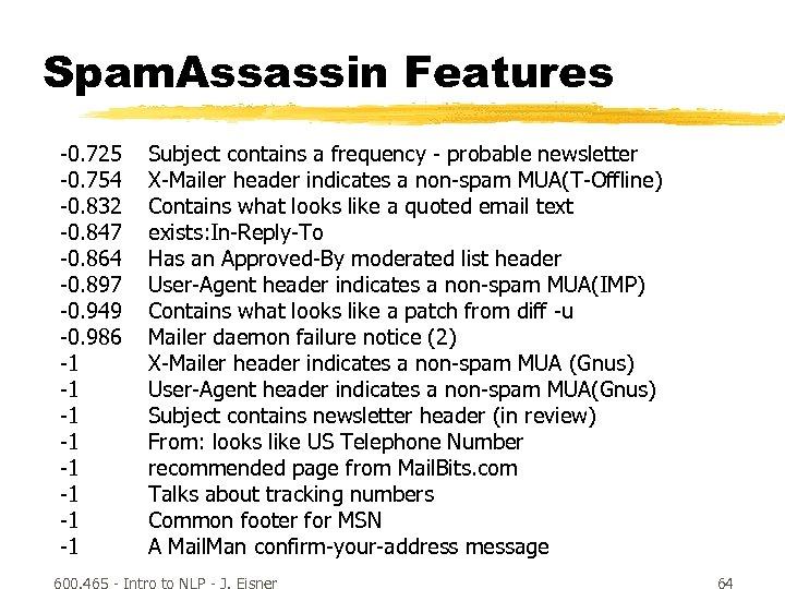Spam. Assassin Features -0. 725 -0. 754 -0. 832 -0. 847 -0. 864 -0.