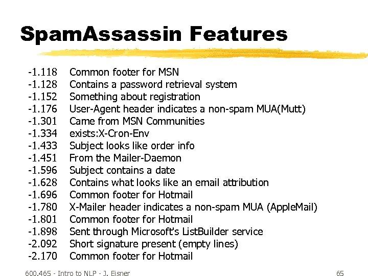 Spam. Assassin Features -1. 118 -1. 128 -1. 152 -1. 176 -1. 301 -1.
