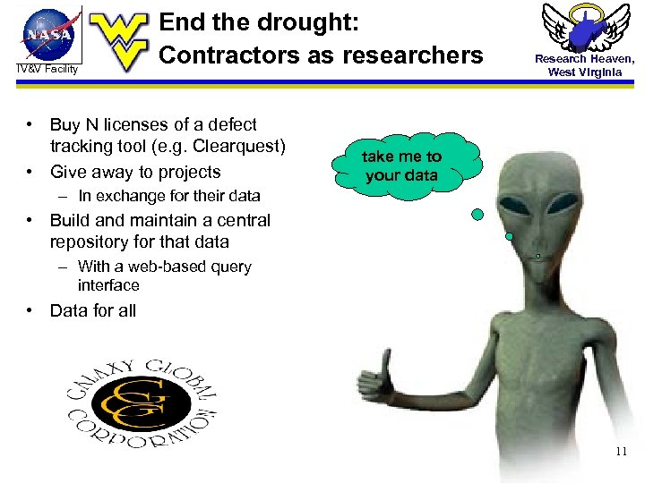IV&V Facility End the drought: Contractors as researchers • Buy N licenses of a