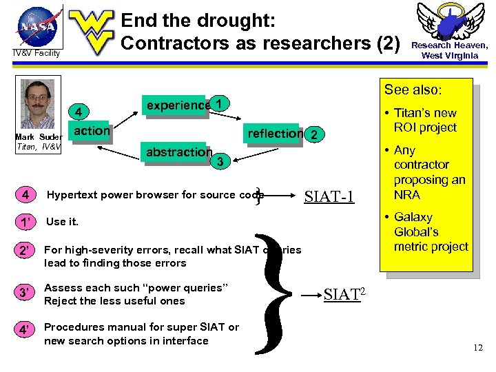 End the drought: Contractors as researchers (2) IV&V Facility 4 Mark Suder Titan, IV&V