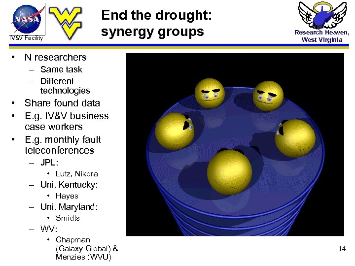 End the drought: synergy groups IV&V Facility Research Heaven, West Virginia • N researchers